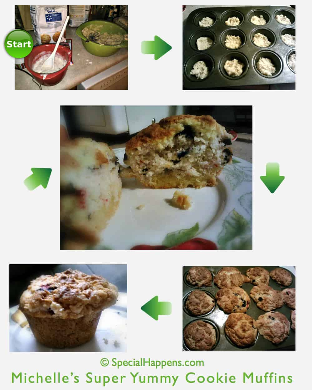Photo Flow of Muffin Cookies Recipe